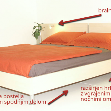 Možnosti izdelav zakonskih postelj in trije primeri